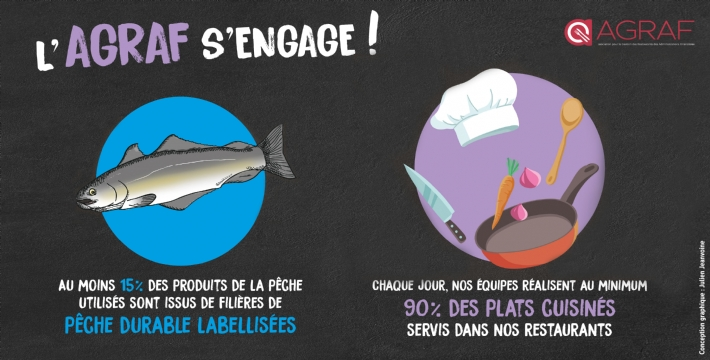 L'AGRAF s'engage ! 3